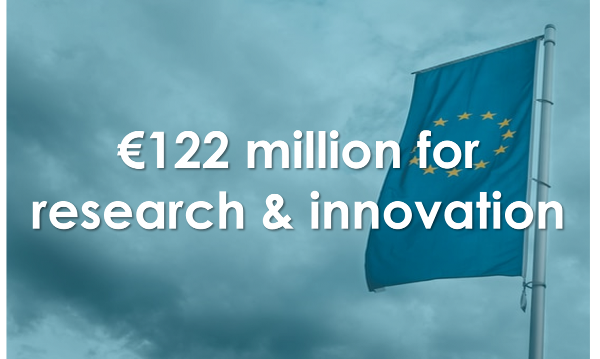 €122 millions earmarked for R&D
